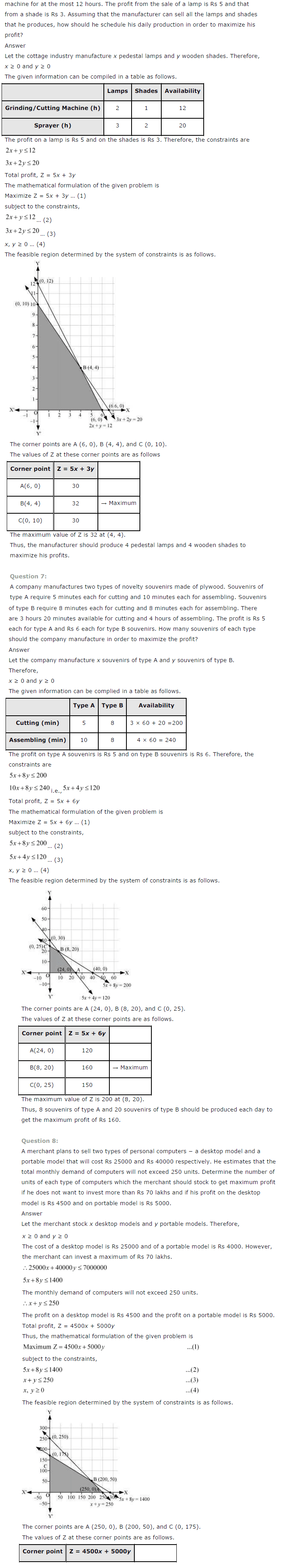 NCERT Solutions for Class 12 Maths Chapter 12 Linear Programming ex 12.5