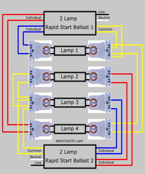 Rapid Start Ballast Lampholder Wiring 2 And 4 Lamps Electrical 101