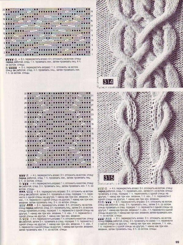 вязание спицами узоры аранов