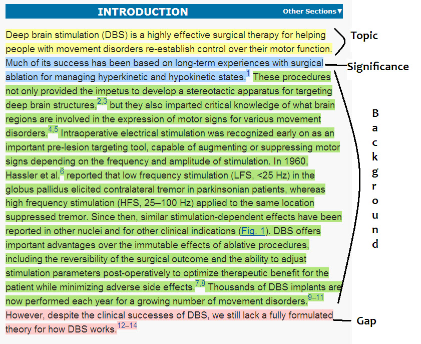 how to write an introduction for a scientific paper
