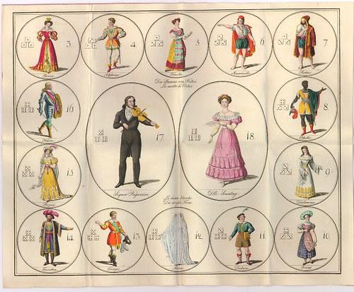 Kunst und Glück (1800s)