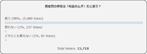 http://www.buzznews.jp/?p=2107772
