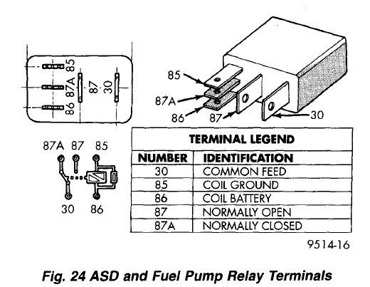 Jeep Wrangler Fuel Pump Test