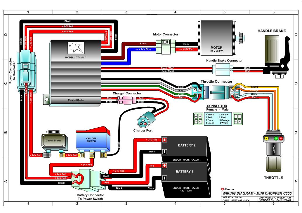 Diagram Razor Mini Motorcycle Wiring Diagram Full Version Hd Quality Wiring Diagram Diagramsbunn Tomari It