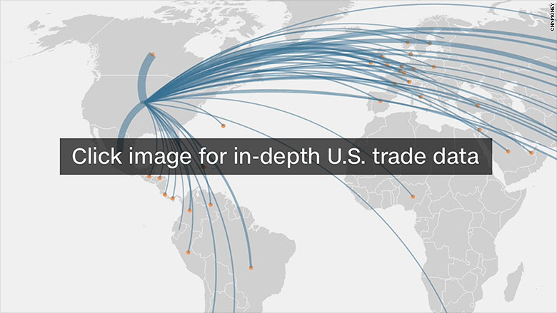 us exports imports click graphic