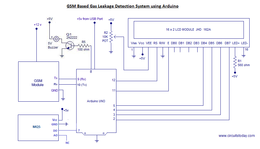 Gas Leakage Detector using Arduino and GSM Module with SMS ...