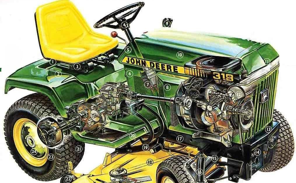 John Deere 317 Garden Tractor Wiring