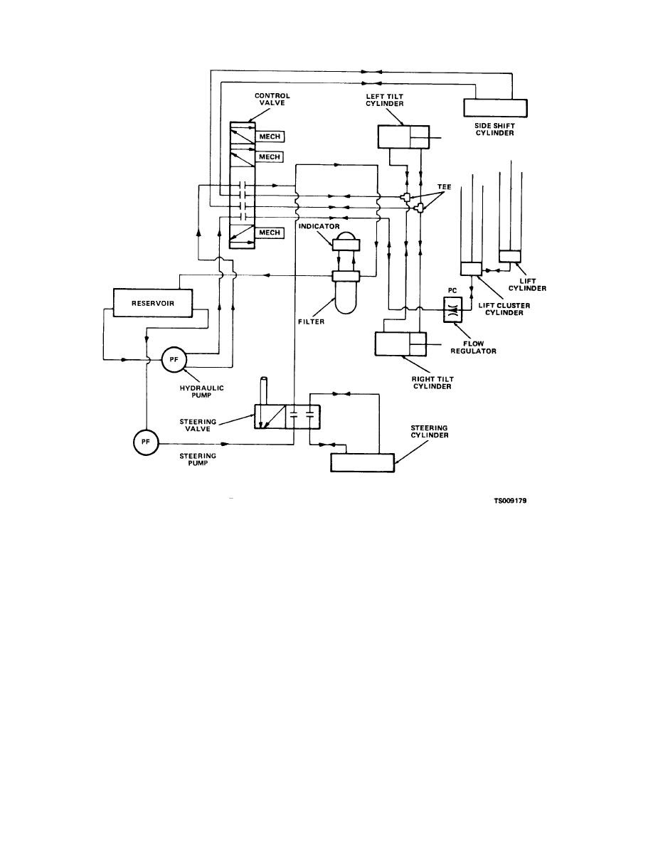 Ford Tractor 3930 Wiring Diagram