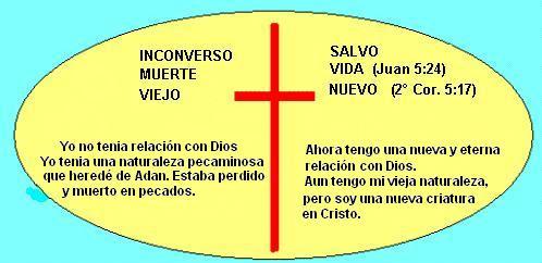 Resultado de imagen de El significado de la cruz