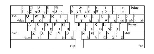 Half Qwerty Computer Keyboard