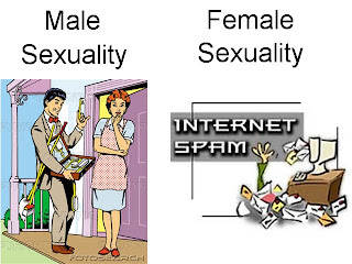 http://masculineprinciple.blogspot.ca/2015/03/male-and-female-equal-but-different.html