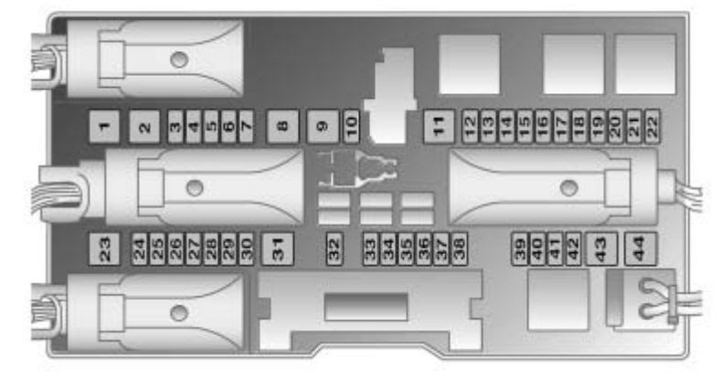 Diagram 2008 Saturn Astra Fuse Box Diagram Full Version Hd Quality Box Diagram Diagramseryn Caditwergi It