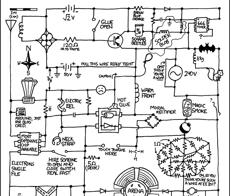 xkcd sucks: comic 730: feel the electricity, Circuit diagram