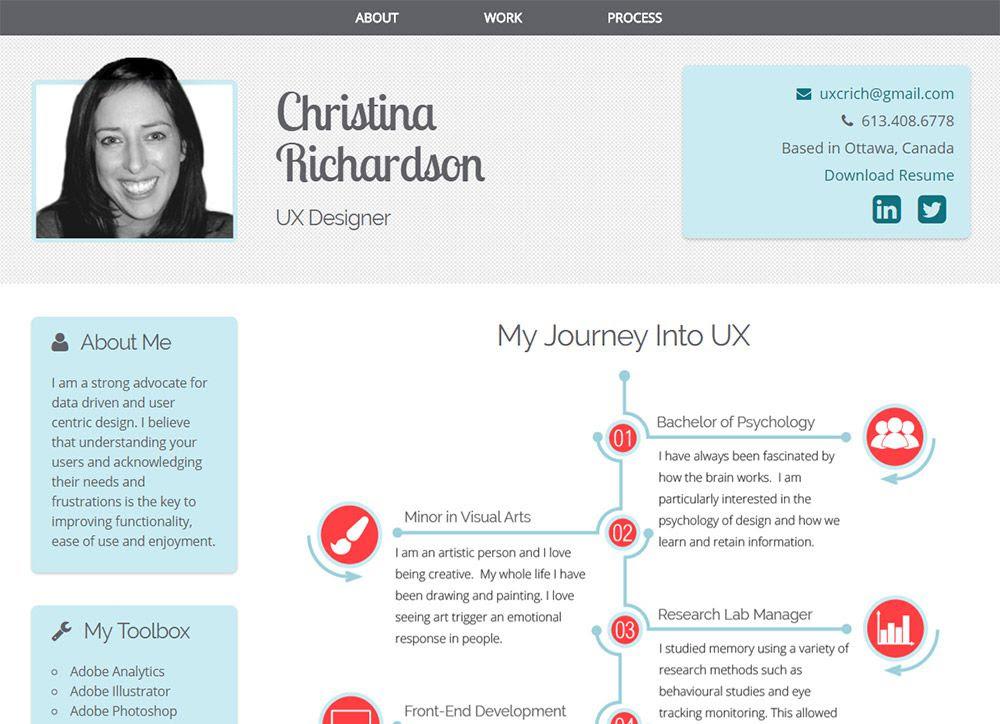 christina richardson portfolio