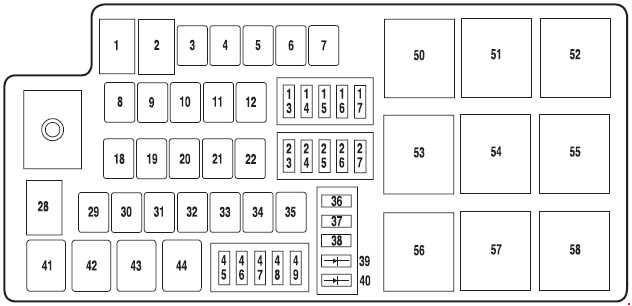 Diagram 2007 Ford Freestyle Fuse Box Diagram Hd Version Dronedeals Kinggo Fr