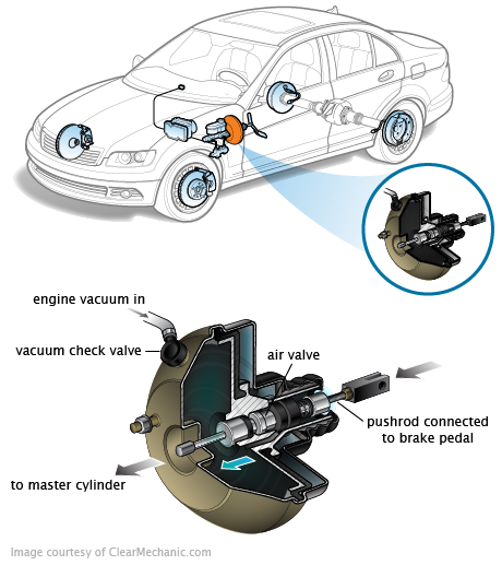 Diagram 03 Taurus Vacuum Diagram Full Version Hd Quality Vacuum Diagram Schematichevenk Urbanamentevitale It