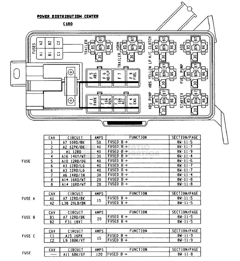 fuse box diagram for 2003 dodge stratus 28 2002 dodge ram fuse box diagram wiring diagram list  28 2002 dodge ram fuse box diagram