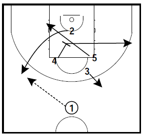 basketball-plays-euroleague4
