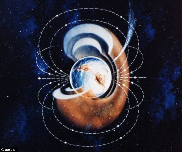The Earth's magnetic field is generated in the very hot molten core of the planet. Scientists believe Mars used to have a magnetic field similar to that on Earth which protected its atmosphere