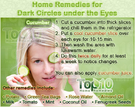 Home Remedies for Dark Circles under the Eyes | Top 10 ...