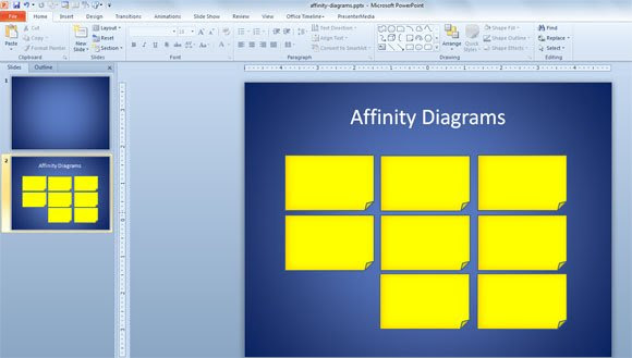 What are Affinity Diagrams | PowerPoint Presentation