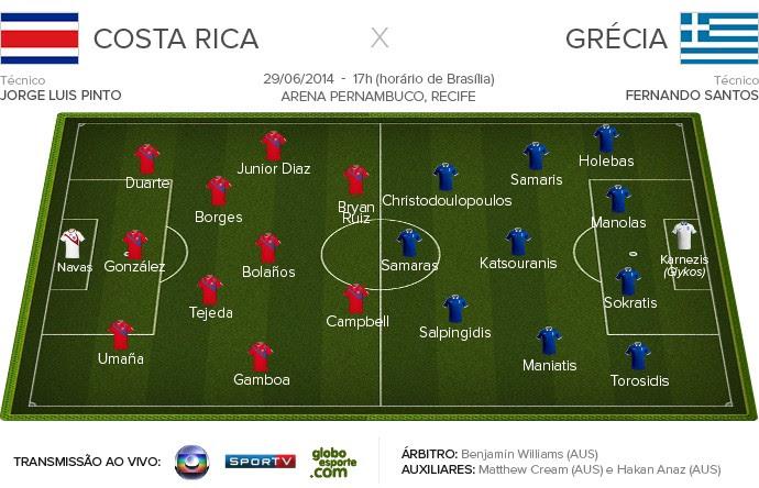 COSTA RICA X GRÉCIA - Apresentação do Jogo (Foto: Infoesporte)