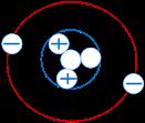 Listrik Statis (Materi Fisika Kelas 9)