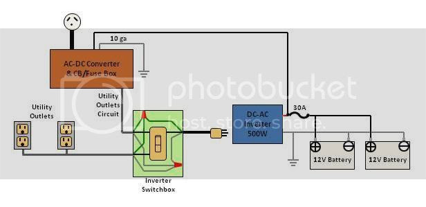 Rv Power Converter Wiring Diagram - Wiring Diagram
