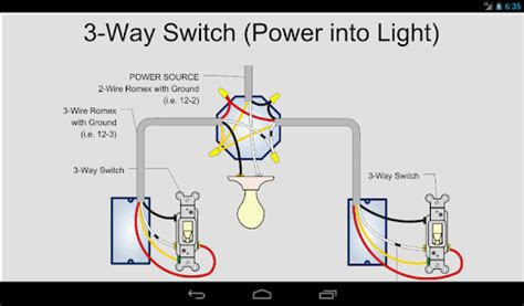 electric toolkit home wiring apps  google play