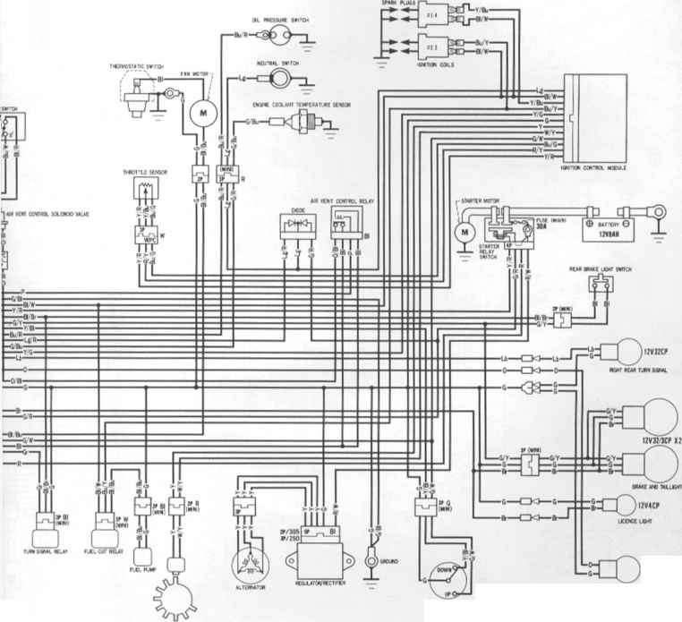 Honda F4i Wiring Diagram 2003 Chevy Malibu Radio Wiring Color Diagram Fusebox Tukune Jeanjaures37 Fr