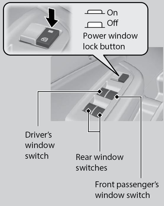 Power Window Lock Button