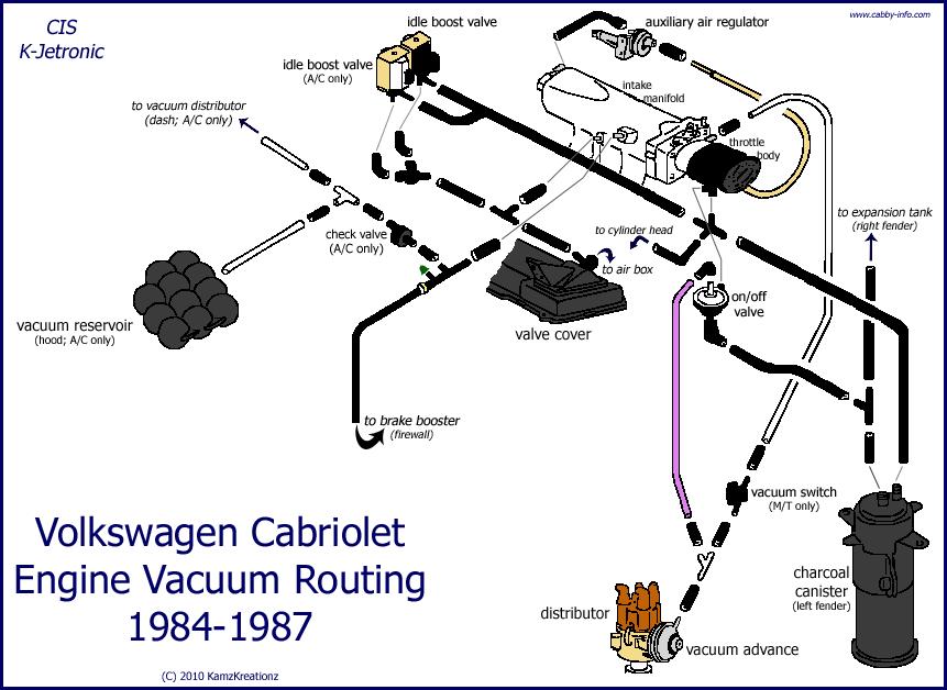 "VW Rabbit Forum "" '84 GTI running RoUgH!"" Volkswagen ..."