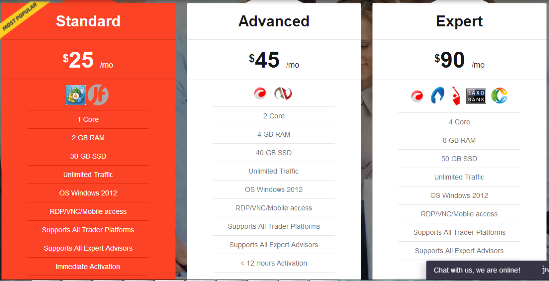 Best Forex VPS with the Best 24/7 Support | HostingB2B