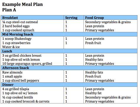 piyo nutrition guide piyo stuff   nutrition