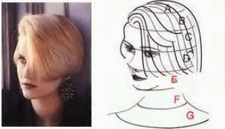 cat toc nu nang cao phan tich hinh dang mau toc 4 Cắt tóc nữ nâng cảo: Phân tích hình dáng mẫu tóc