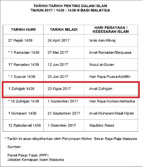 Tarikh Hari Raya Aidiladha 2017 Di Malaysia Berita Otomatis
