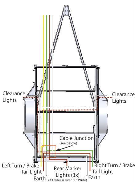 Trailer Wiring Diagram 5 Core
