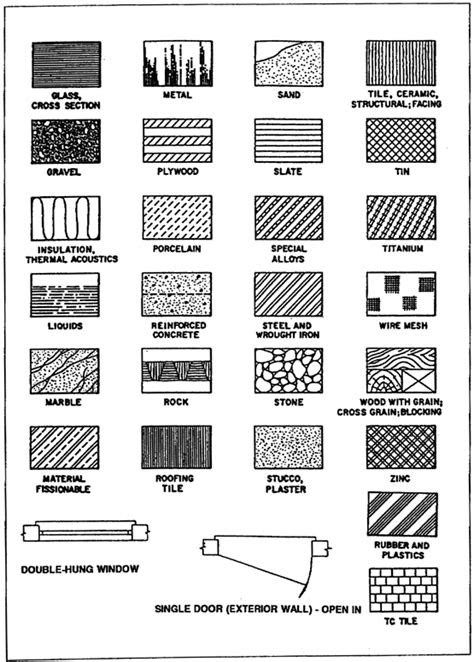 materials movement  spaces pinterest carpentry