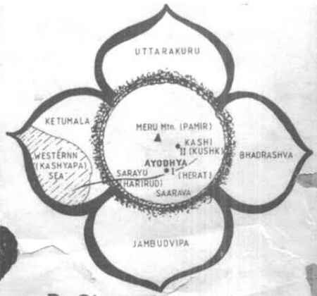 Hindus Conception of World