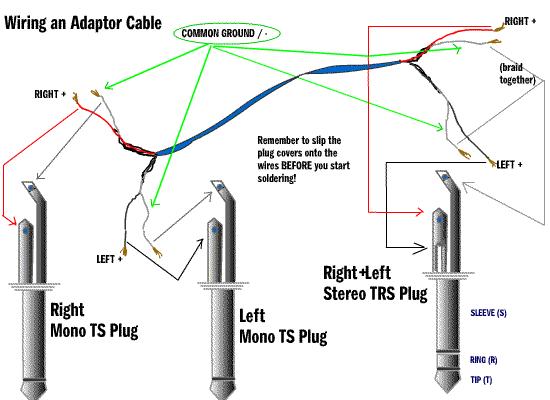 Diagram Xlr To Trs Wiring Diagram Full Version Hd Quality Wiring Diagram Diagramquicken Corrierte It