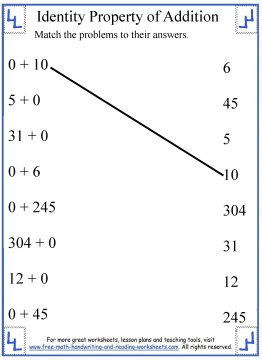 properties of addition 2