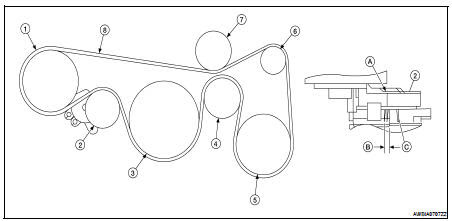 Nissan Altima 2007 2012 Service Manual Drive Belts On Vehicle Maintenance Engine Mechanical