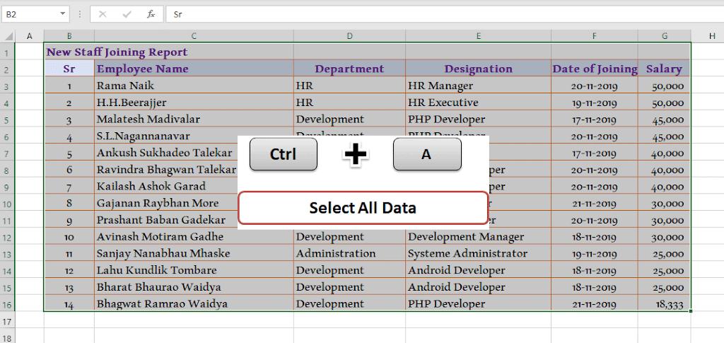 Ctrl + A - Selecting all data 30 Excel shortcut keys that make Excel user friendly | Learn Excel Shortcut Keys in Details