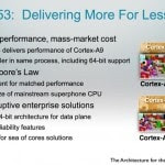 arm cortex a50 slide (11)