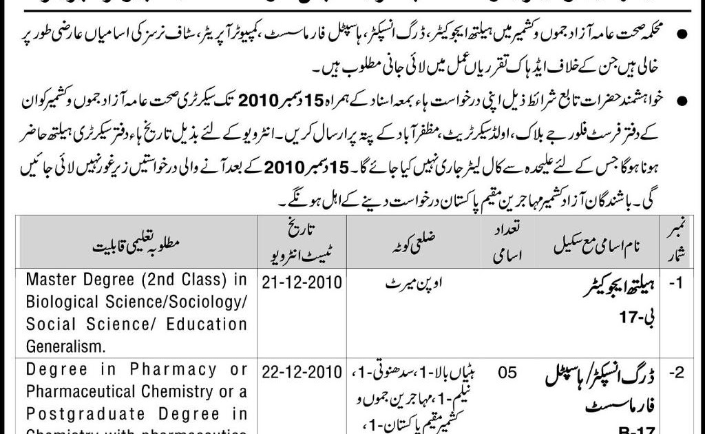 Jobs in Health Department Azad Kashmir - Daily Pak Jobs