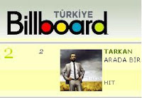 Tarkan at number 2 position on the Billboard charts