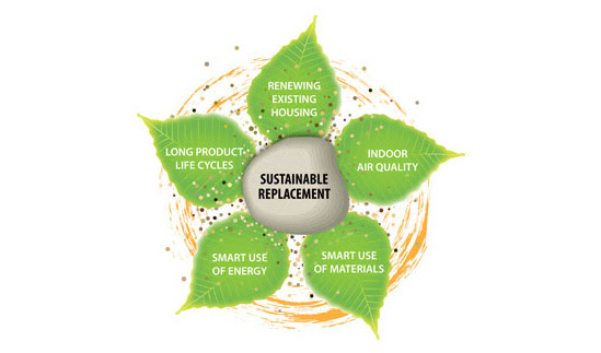 Green and Energy Sustainability A Cut Above Exteriors