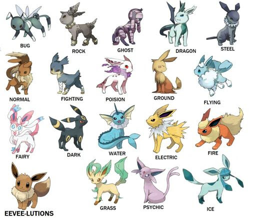Which Is Your Favorite Eevee Evolution Pokemon Go Amino