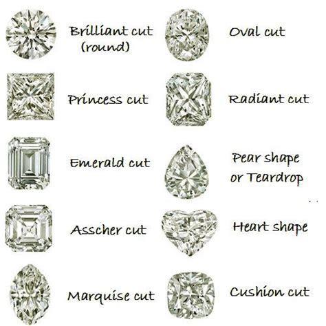 diamond cut chart 3 500×500 pixels   research