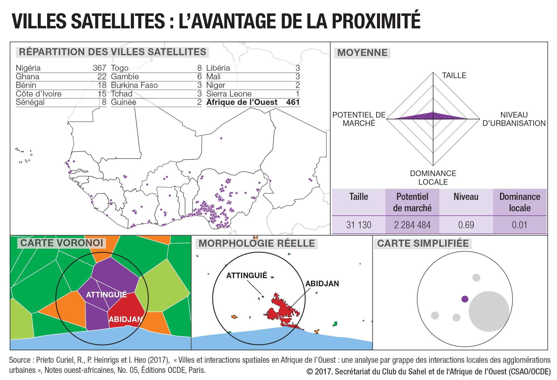 Cartes Club Du Sahel Et De Lafrique De Louest Csao